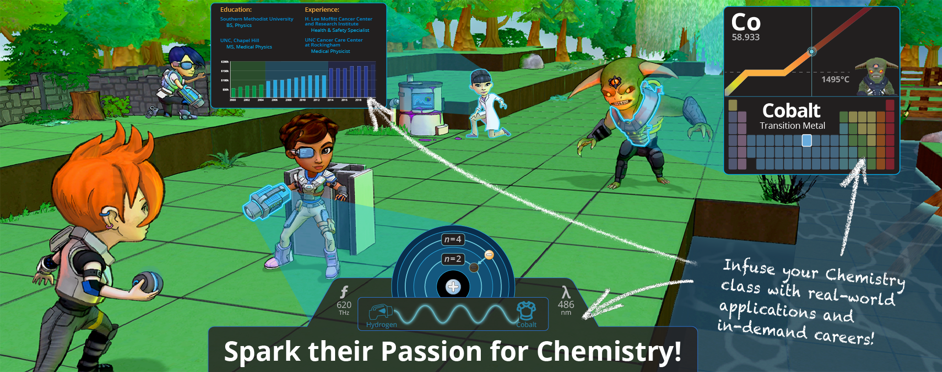 Spark their passion for Chemistry! Infuse your Chemistry class with real-world applications and in-demand careers! Sci-Ops: Global Defense is a chemistry game that teaches at the high school level.
